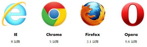 html5対応ブラウザ