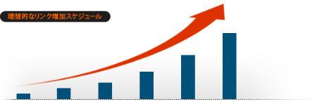 seo,リンクグラフ