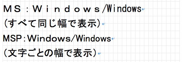「MSフォント」と「MSPフォント」を比較した画像