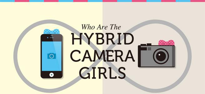 カメラ女子が進化している?ハイブリッドカメラ女子の実態!