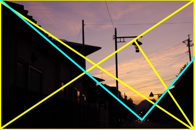 黄金分割と放射
