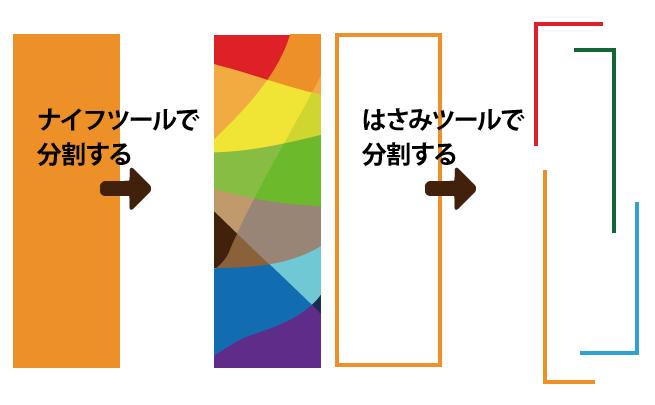 ナイフツールとはさみツールの解説画像