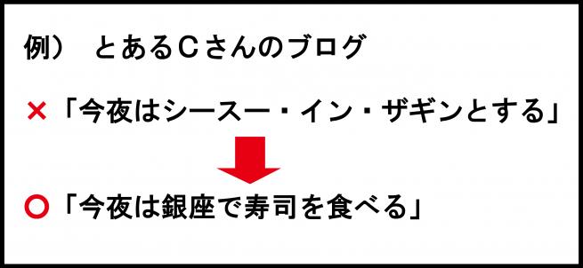 日本語コンテンツ修正事例