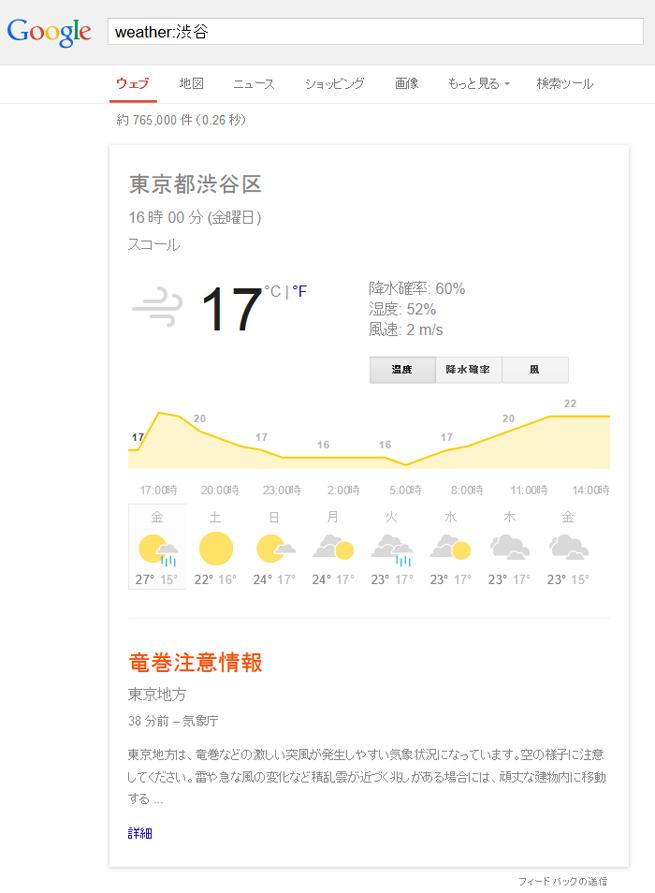 Google検索画面上で「weather:渋谷」を入力した画面のスクリーンショット