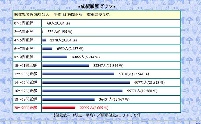 スクリーンショット 2014-06-27 2.44.47