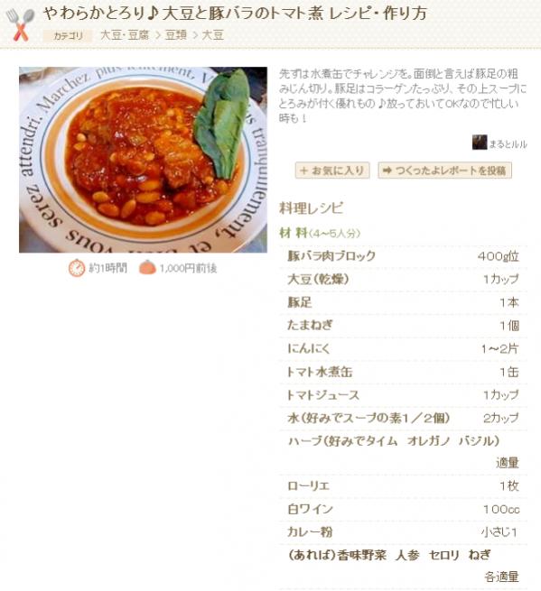 大豆豚肉リサイズ
