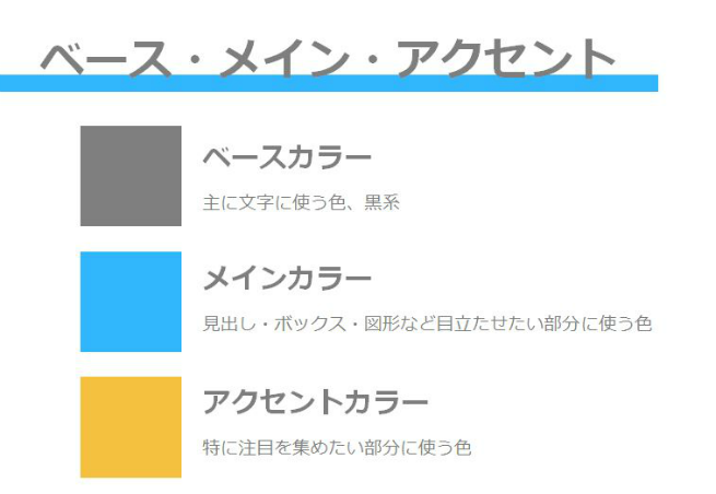 色は3種類にわける