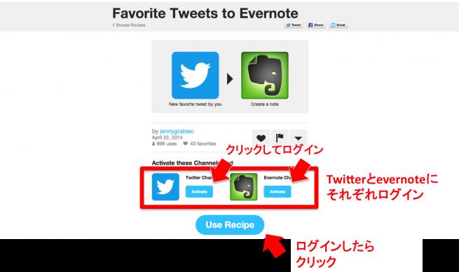 twitterとevernoteにログインしてから下の「Use Recipe」をクリック!