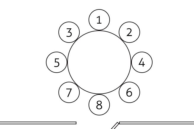 円卓での正しい席次の画像