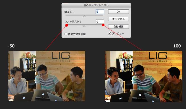 「コントラスト」のつまみを調整する動作の説明画像