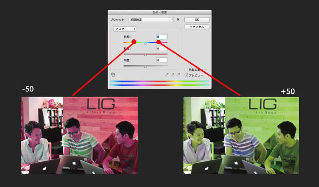 「色相」をそれぞれ「+50」「−50」した場合の比較画像