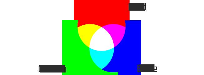 RGB (色料の三原色)