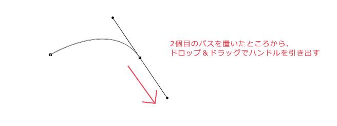 曲線を描きます