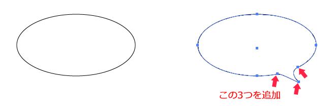 楕円に3つアンカーポイントを追加すると吹き出しをつくることができます