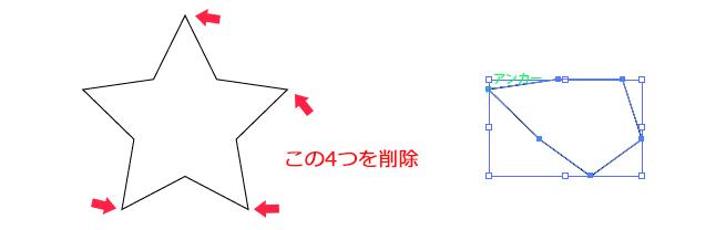 星の頂点のアンカーポイントを削除するとこういう感じになります