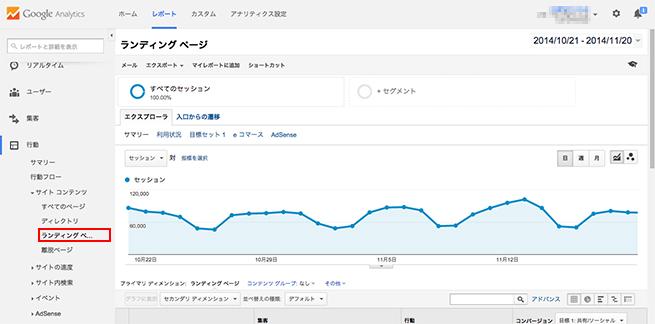 Google Analytics「ランディングページ」
