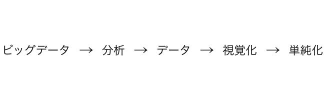 ピクトグラム3.001