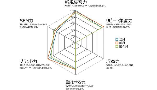 chart 655x375