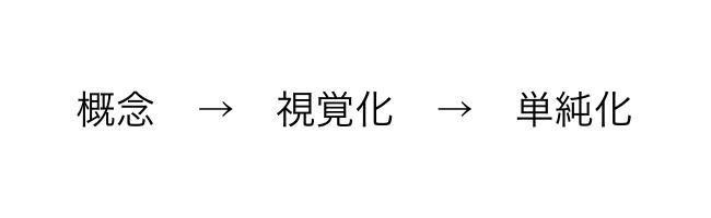 ピクトグラム1.001