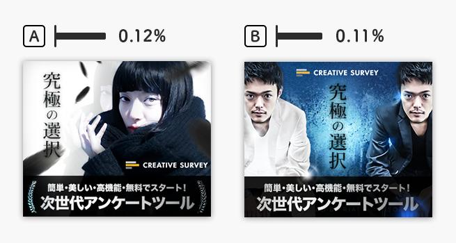 creative_survey