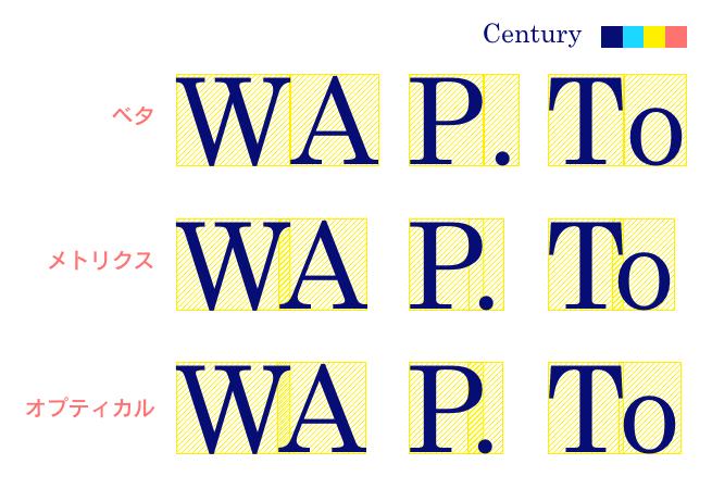 font02_pairkerning