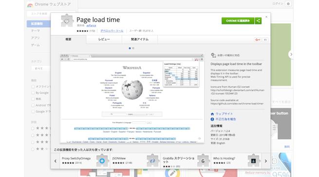 サイトのスピードが一目瞭然 - Page load time