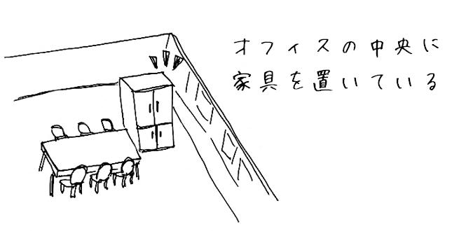 新中央に家具