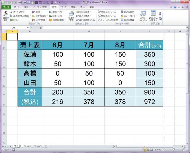 Excel 名前 の 管理 Excel の名前マネージャーを使用する