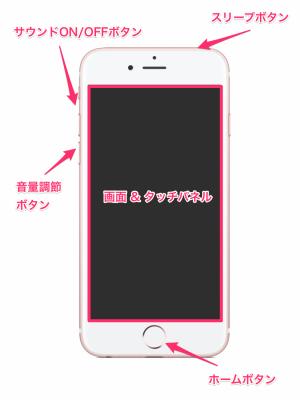 s_iPhone