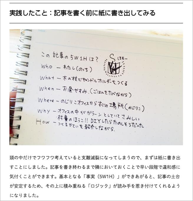 C02のコピー
