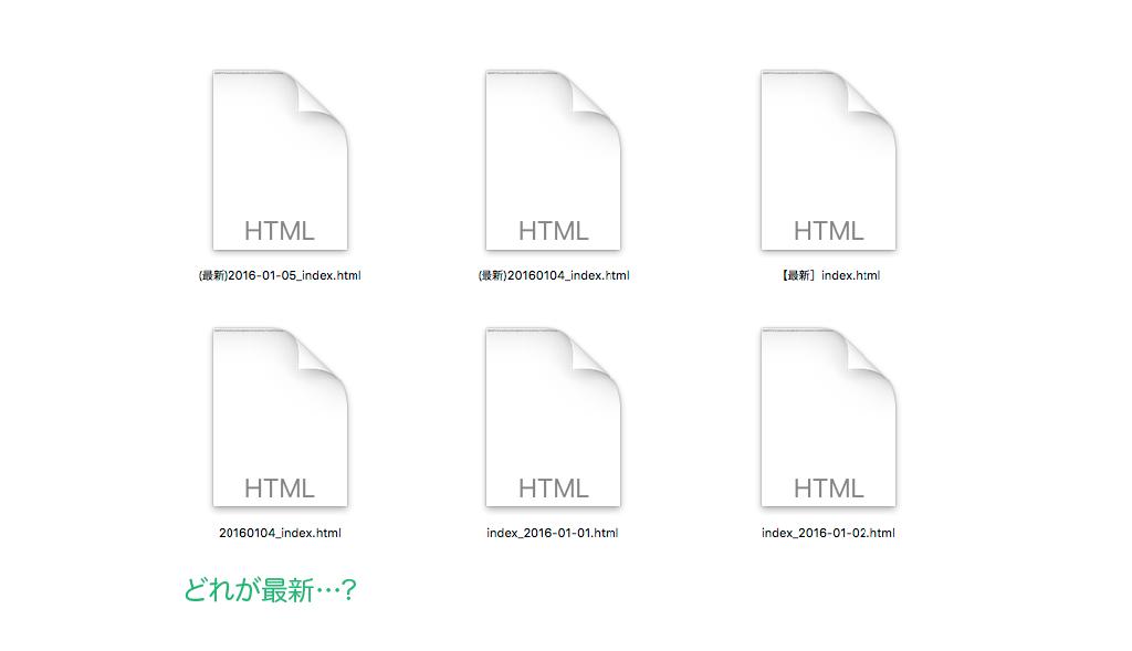 どれが最新? ウィンドウの中にたくさんのファイルがあるが、どれが最新なのかわからない状態