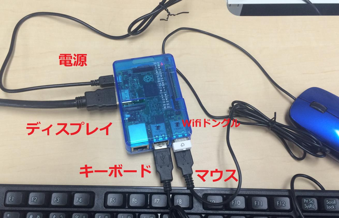 Raspberry Pi接続グッズ