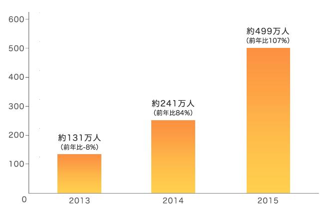 完成_グラフ1