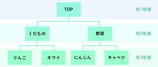 sm-tree-blog