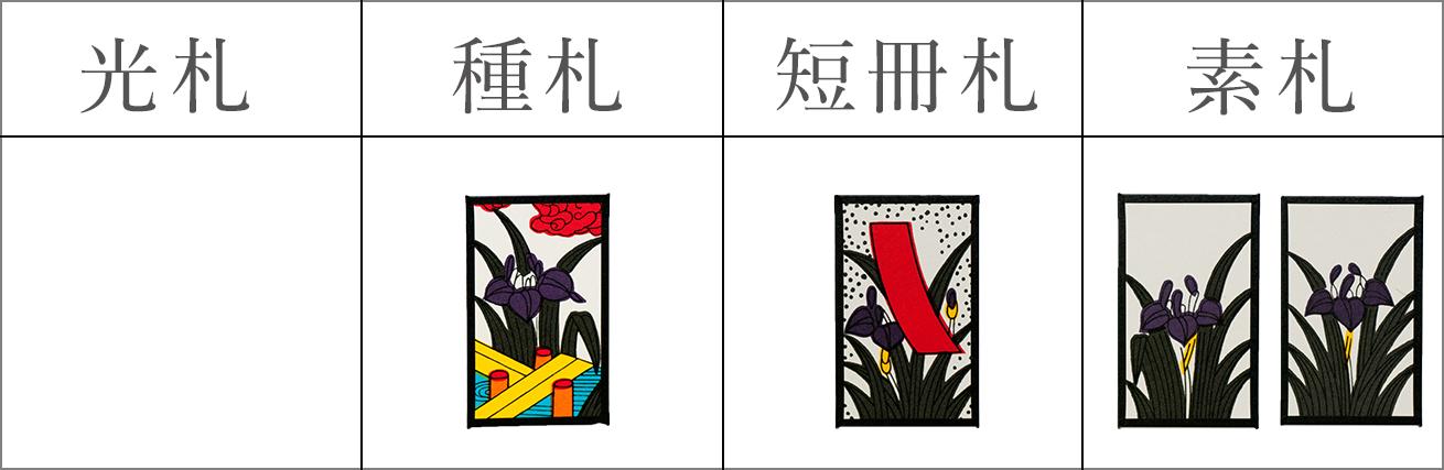菖蒲に八つ橋
