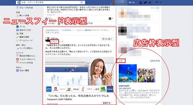 Facebook広告って?