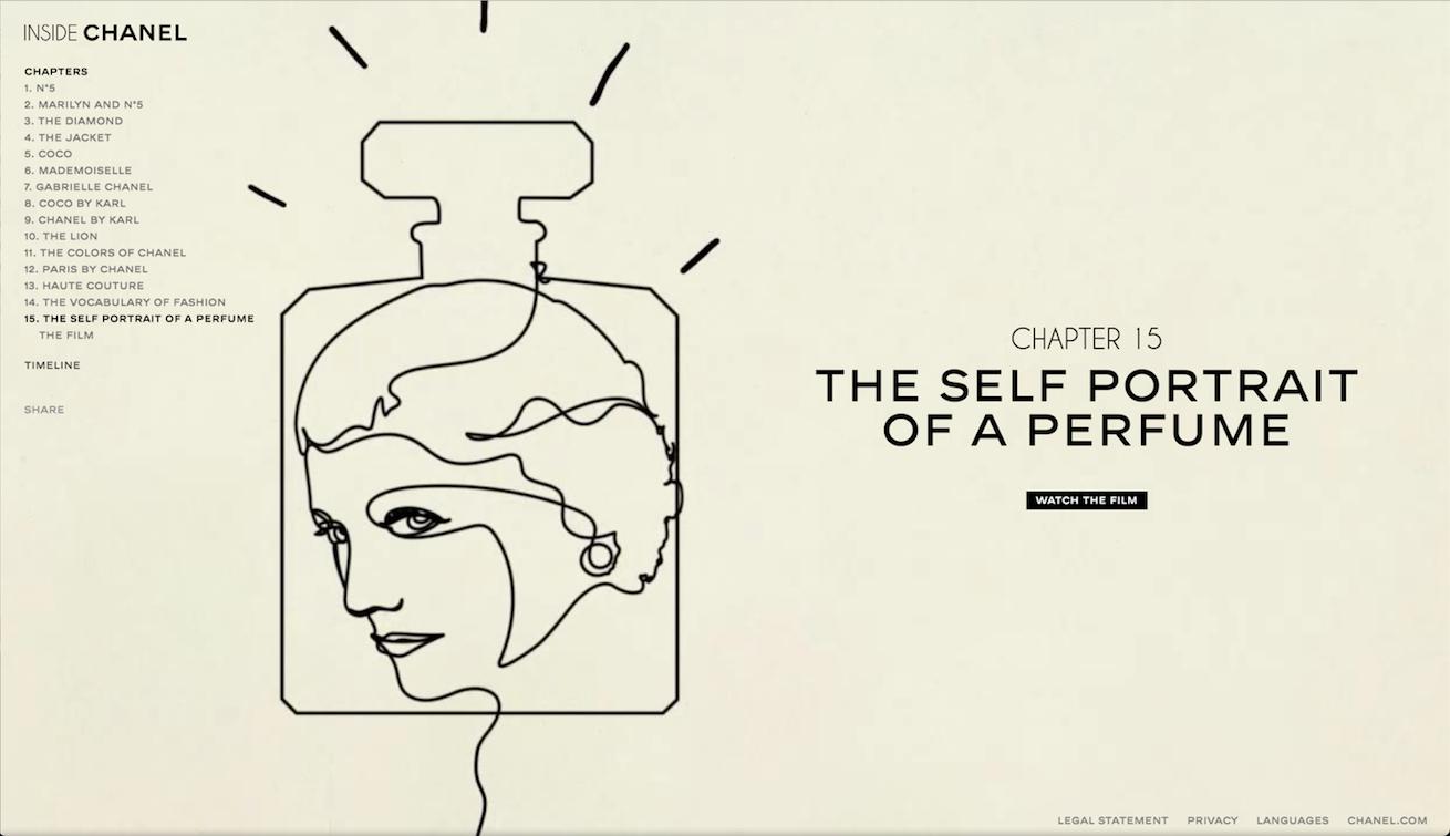 chanel-purfume
