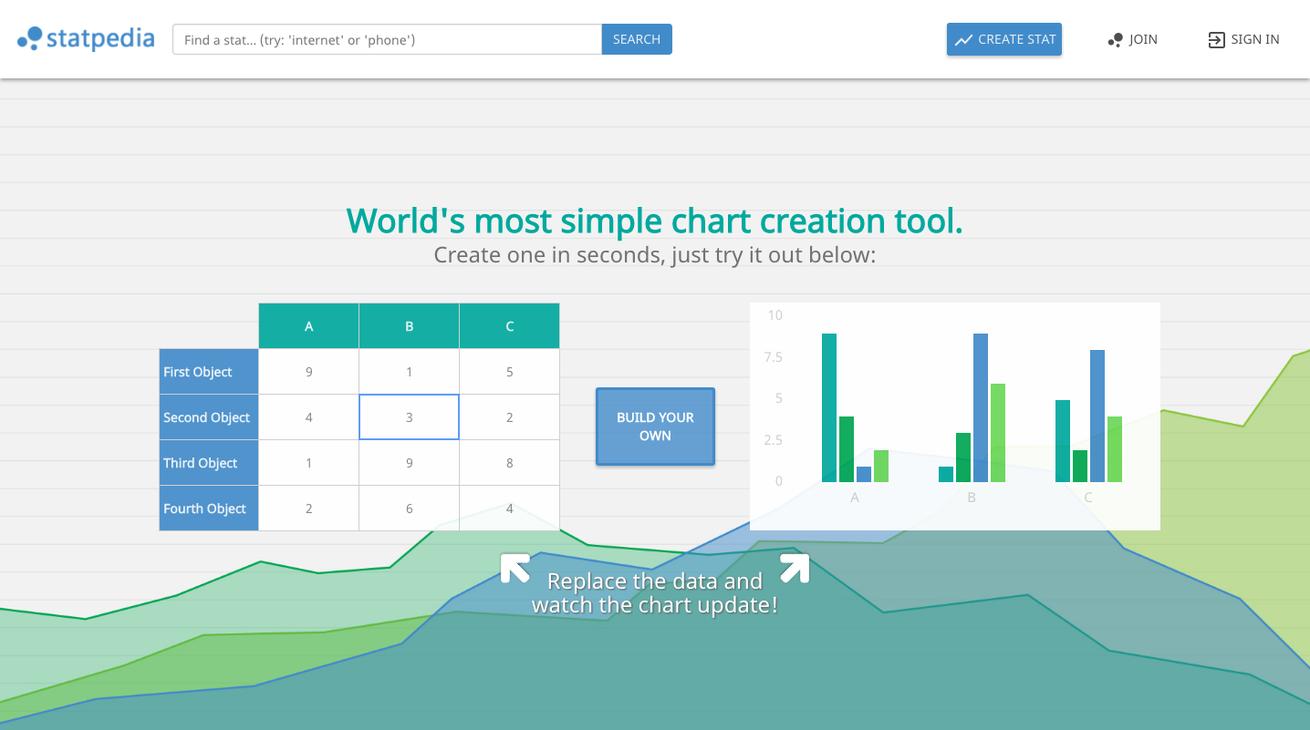 Statpedia  Create a Graph