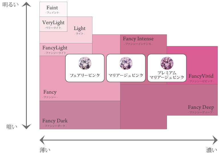 pinkdia_chart_1