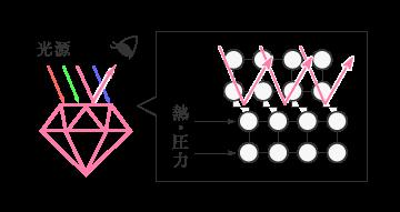 pinkdia_figure_1