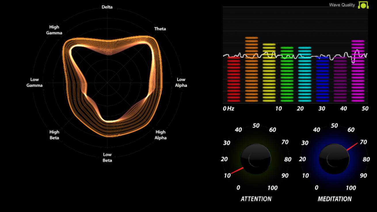 リラスペースでの脳波1