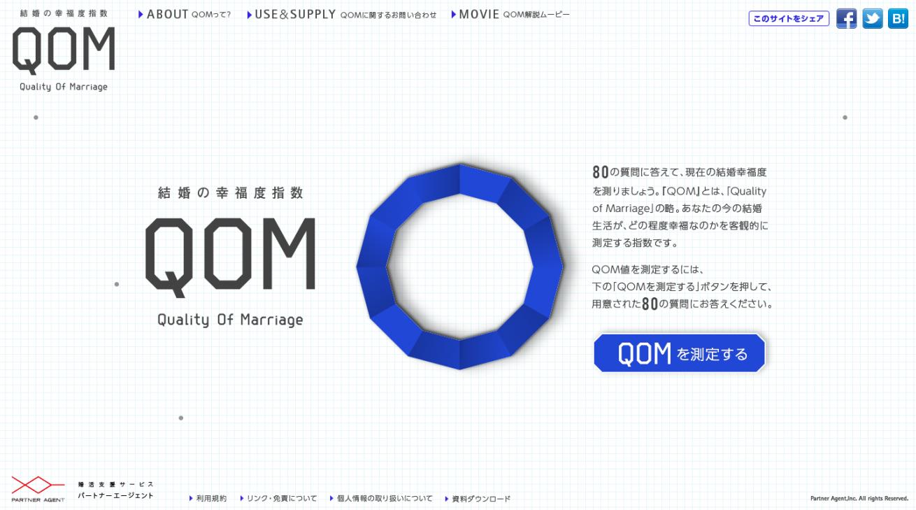結婚の幸福度指数『QOM』  Quality Of Marriage