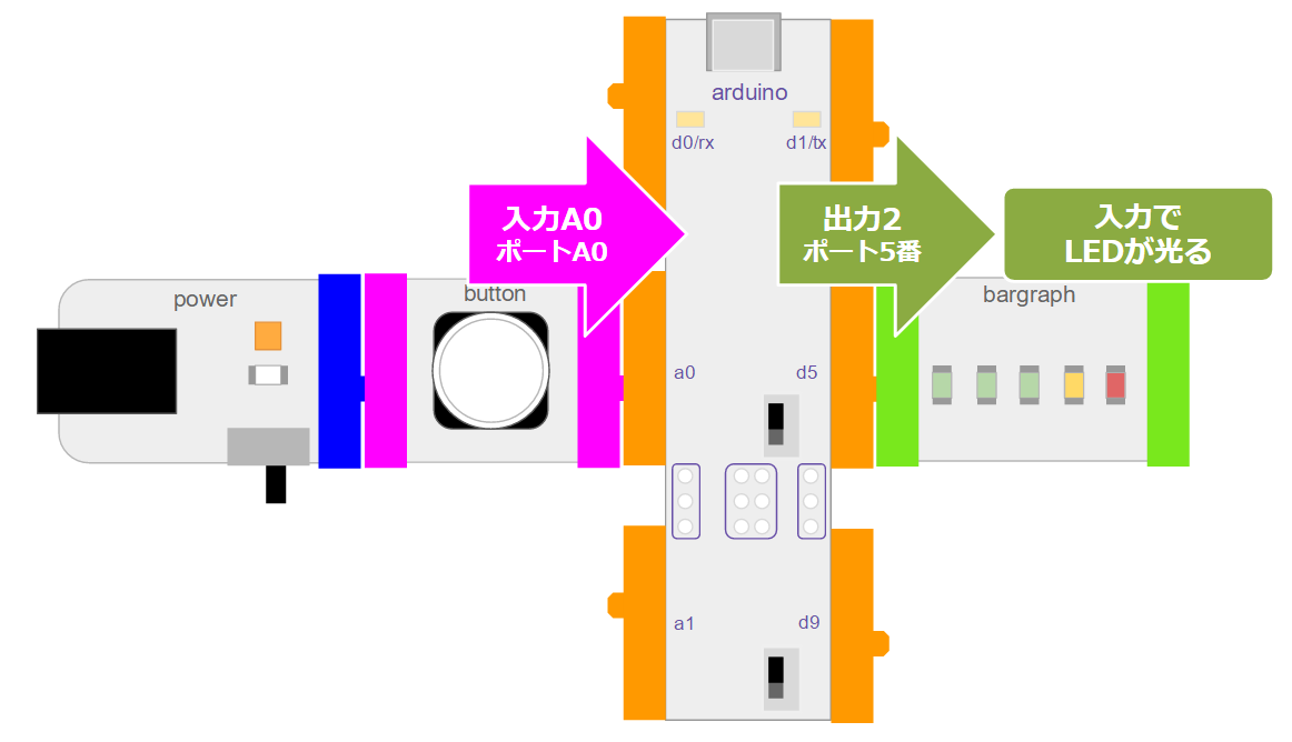 littlebits_arduino_vol5_1
