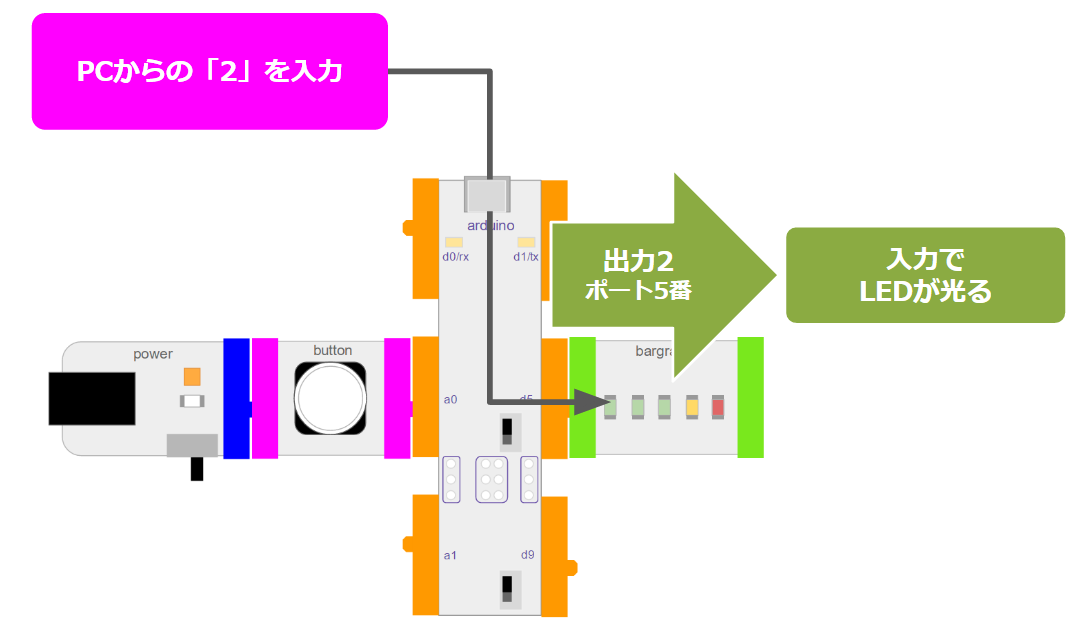 littlebits_arduino_vol5_2