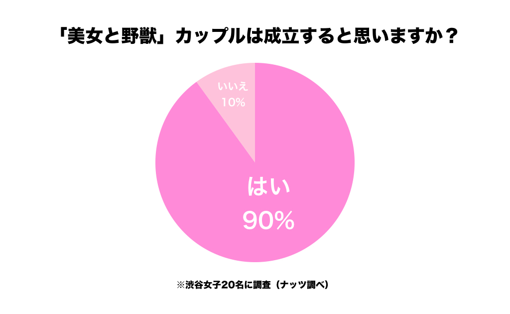 グラフ.001