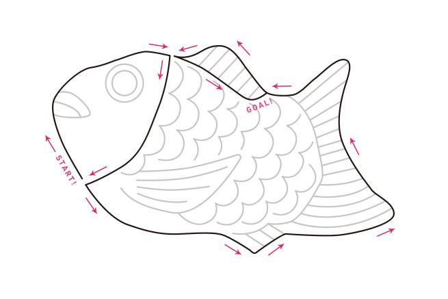 SVGはパスの描き順の情報も持つ