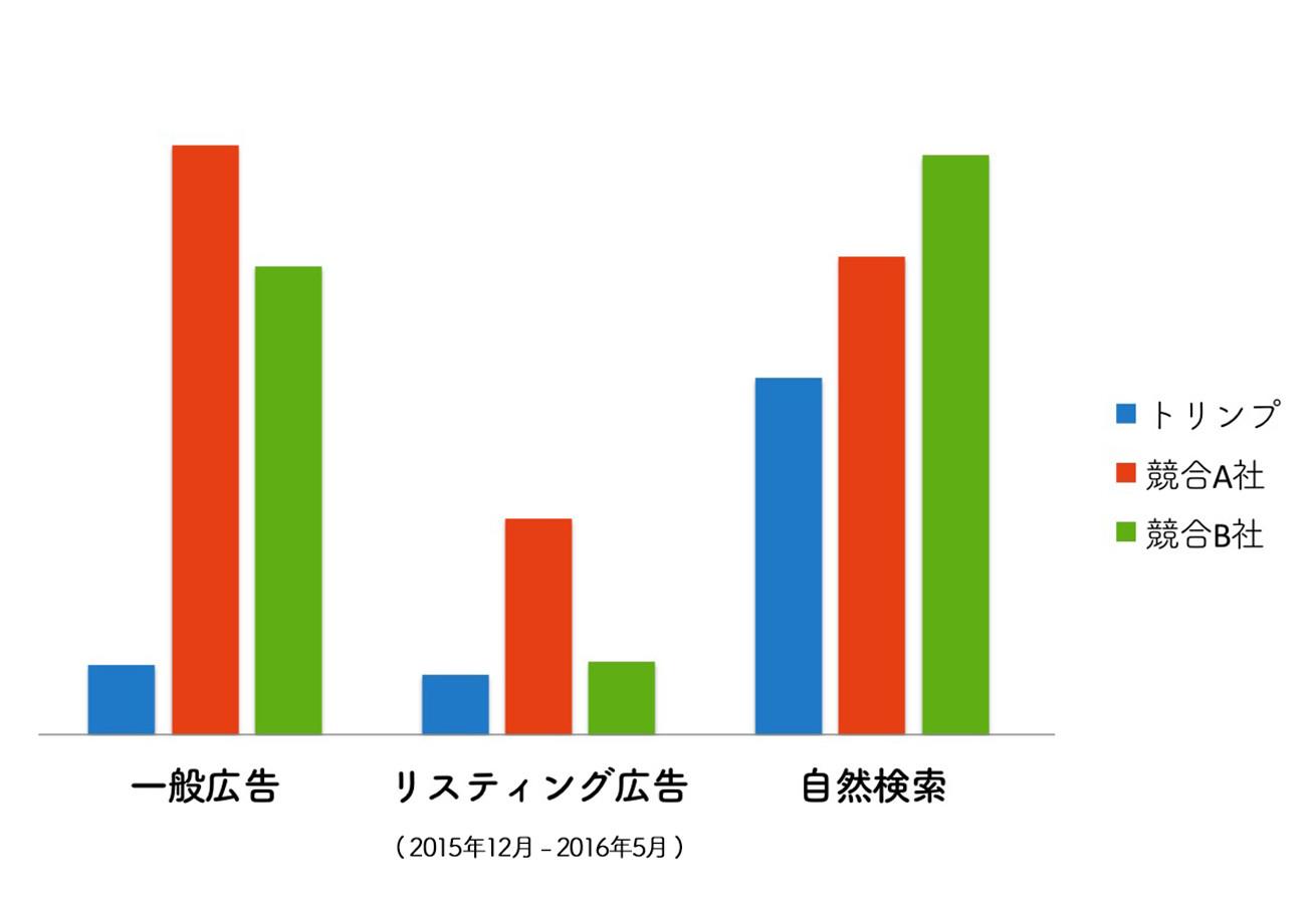 1125グラフ_3_2