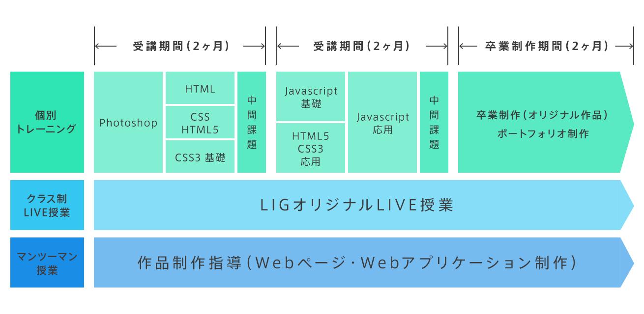 Webproglamingcource
