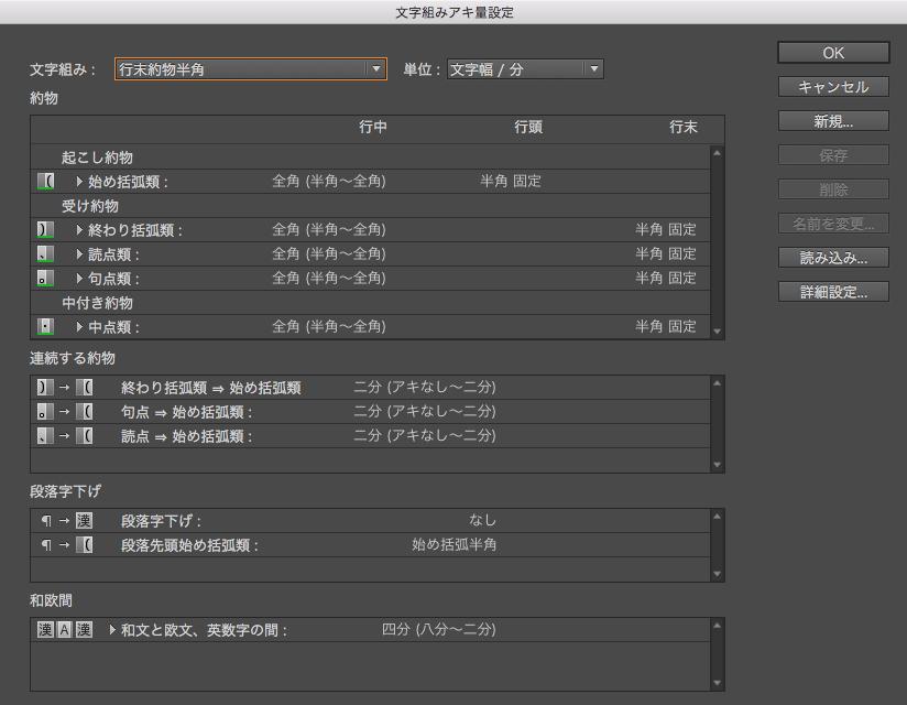 InDesignの文字組みアキ量設定画面