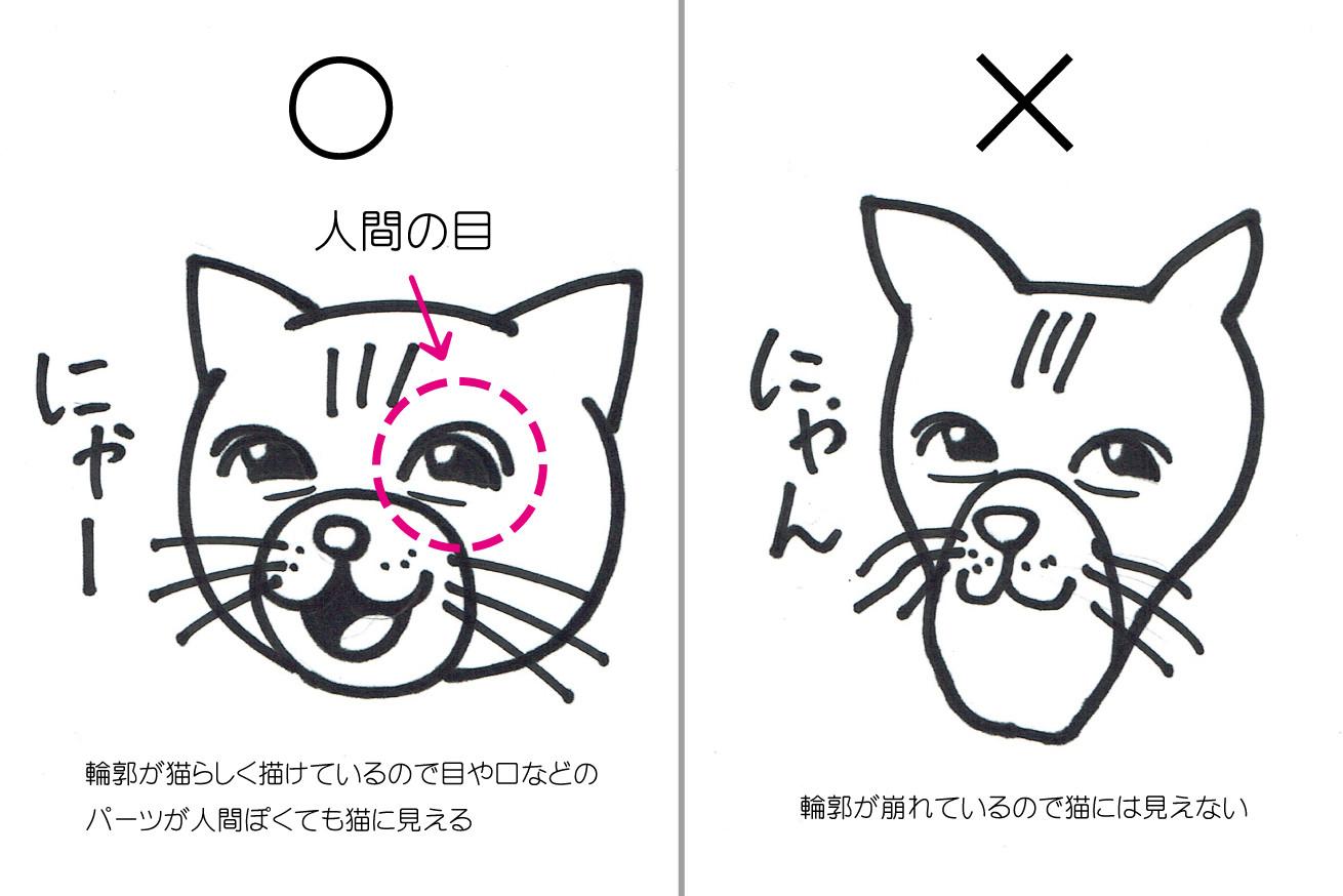 犬や猫のイラストの描き方の基本 大事なのは輪郭 東京のweb制作